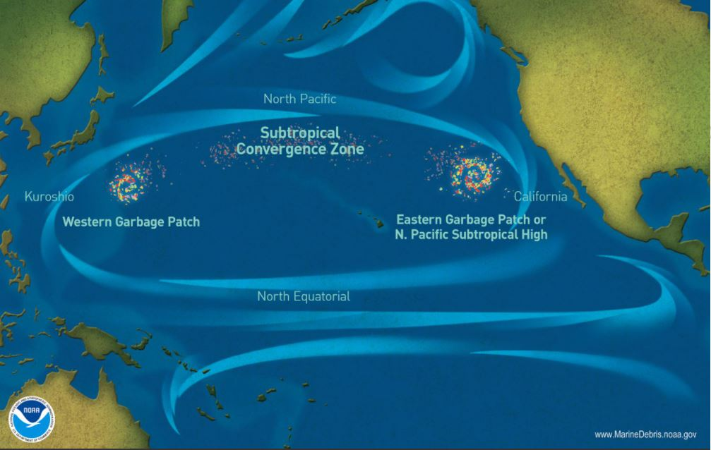 isole plastica mare - Great Pacific Garbage Patch